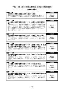 H30.3_kankyoのサムネイル