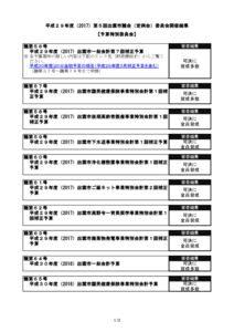 H30.3_yosanのサムネイル