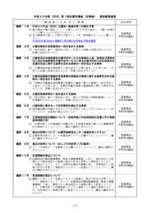 H30.6_gaiyouのサムネイル