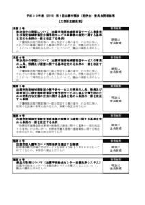 H30.6_文教厚生委員会採決結果のサムネイル