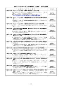 H30.12.20_saiketukekkagaiyouのサムネイル