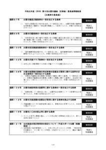 bunkyoukousei-kekkaのサムネイル